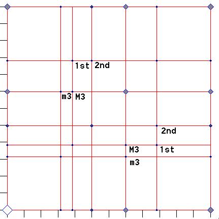 graph6b